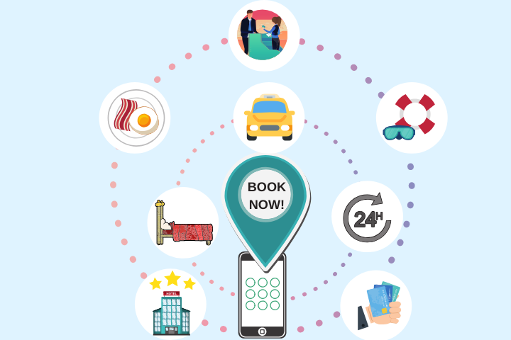 Book Now button for hotel website bookings