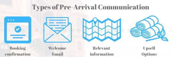 Pre-Arrival Stages