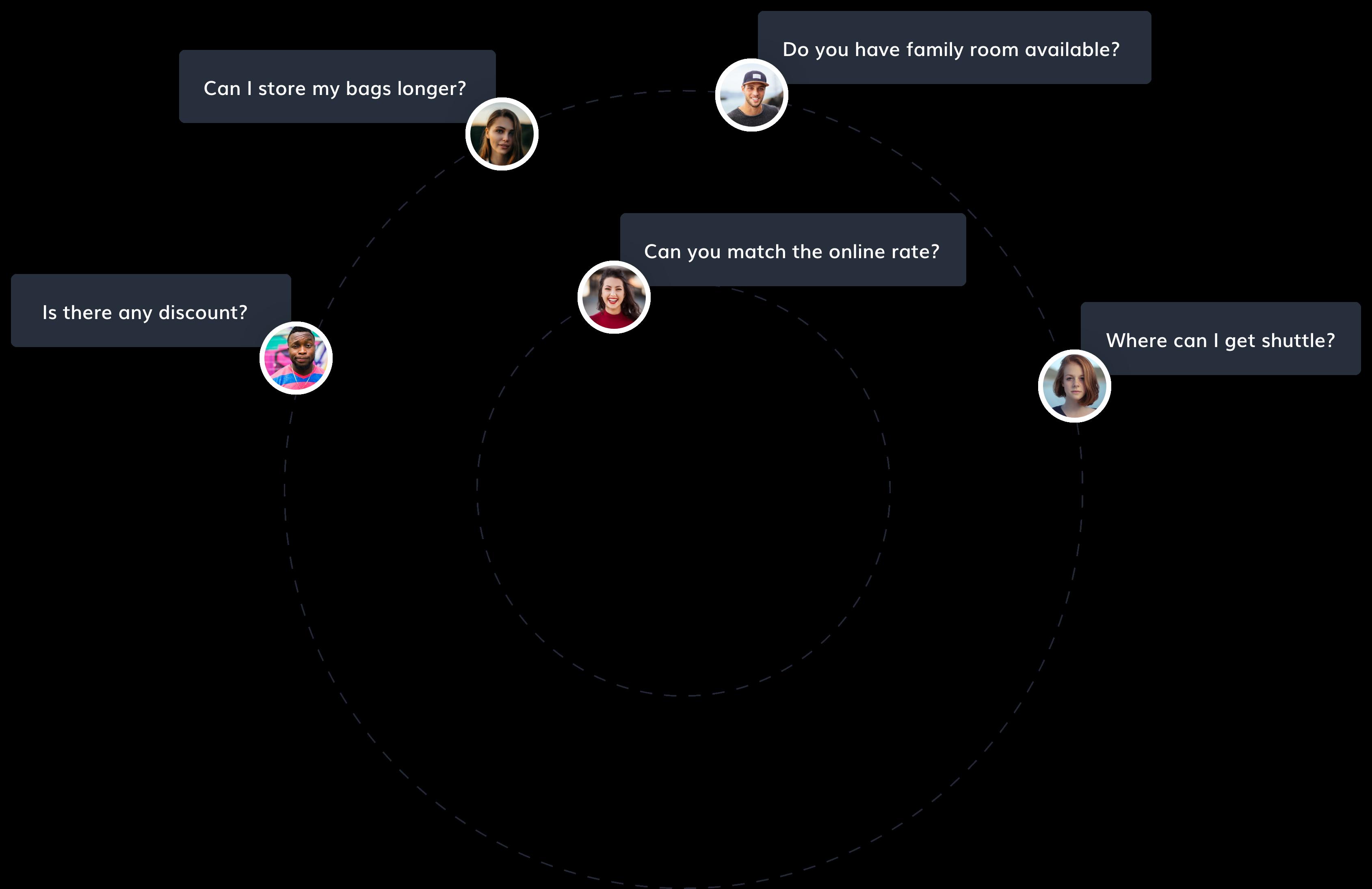 Web Chat communicate