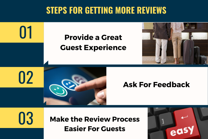 Steps for more reviews