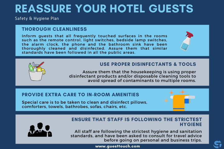 hotel bookings amid Coronavirus and guest safety
