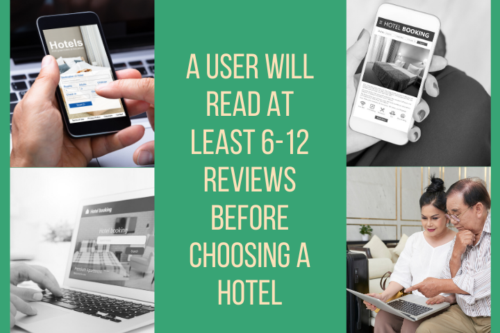 Hotel Reviews Reading to Book a Hotel