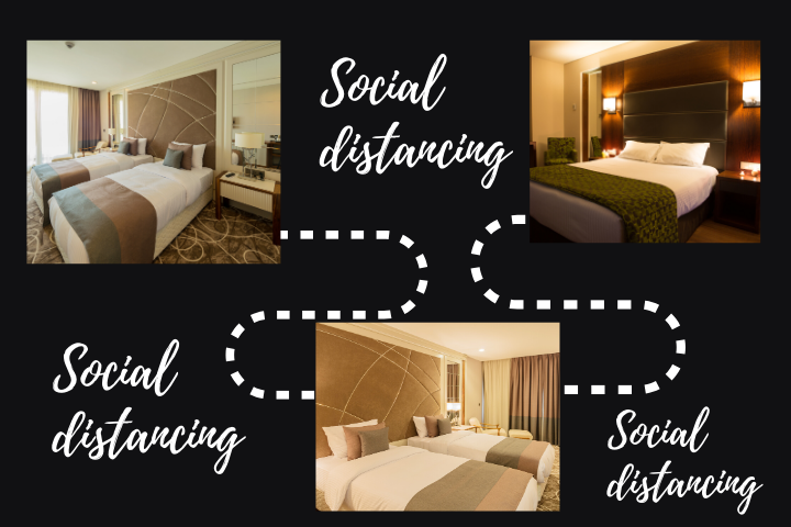 Hotels can provide a contactless service social distancing in rooms