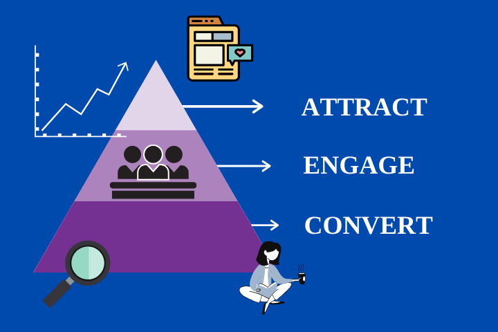 review widget as social proof boost conversion