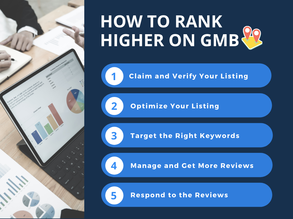 Google My Business For Hotels Higher GMB Ranking