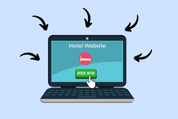 Google joins the hotel bookings battle direct hotel bookings