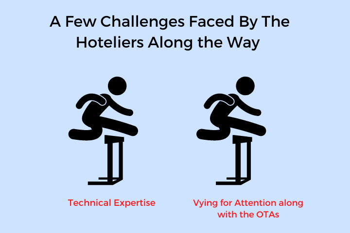 Google joins the hotel bookings challenged faced by hoteliers