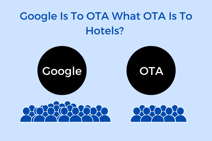 Google joins the hotel bookings battle google is to otas what otas is to hotels