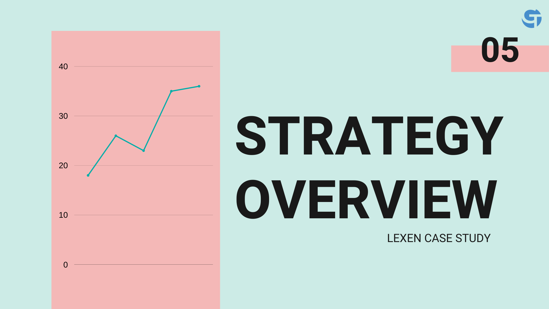 How Lexen hotel devised its strategy