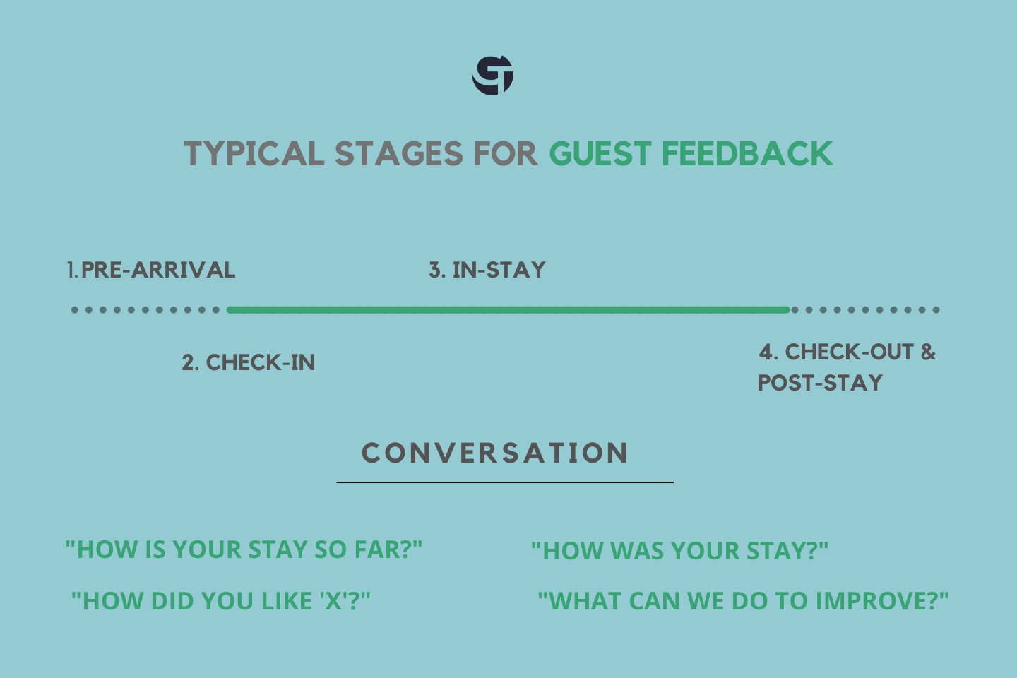 guest feedback stages