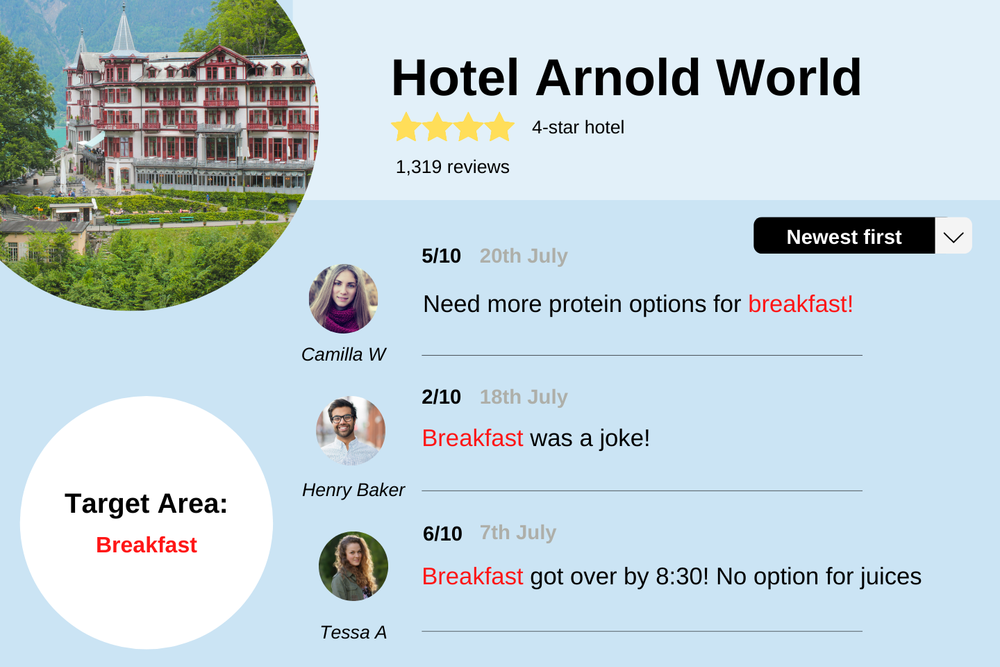 negative hotel online reviews to address issues