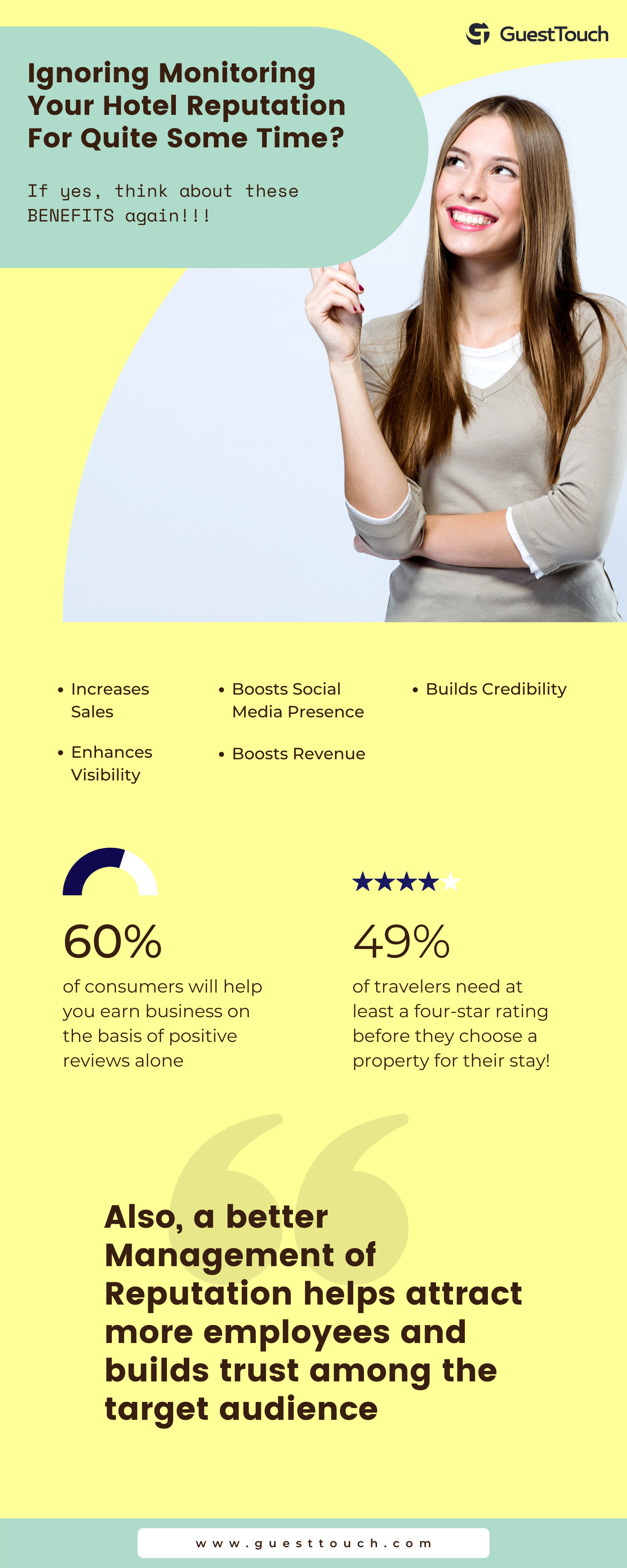 manage online reputation for your hotel infographic